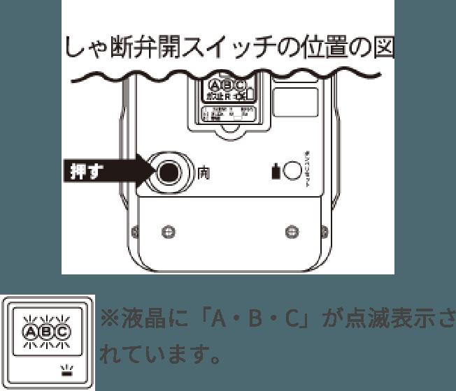 しゃ断弁開スイッチの位置の図 押す ※液晶に「A・B・C」が点滅表示されています。